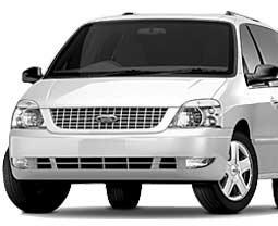 Budget Car Rental Deals